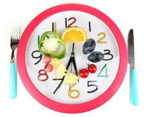 Food-Clock-Silverware-Timing-Meals